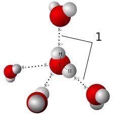 hydrogenbonding_water